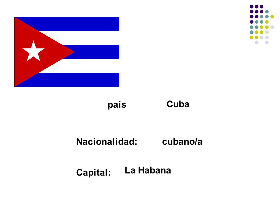 país Cuba Nacionalidad: cubano/a La Habana Capital: