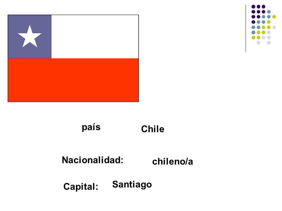 país Chile Nacionalidad: chileno/a Santiago Capital: