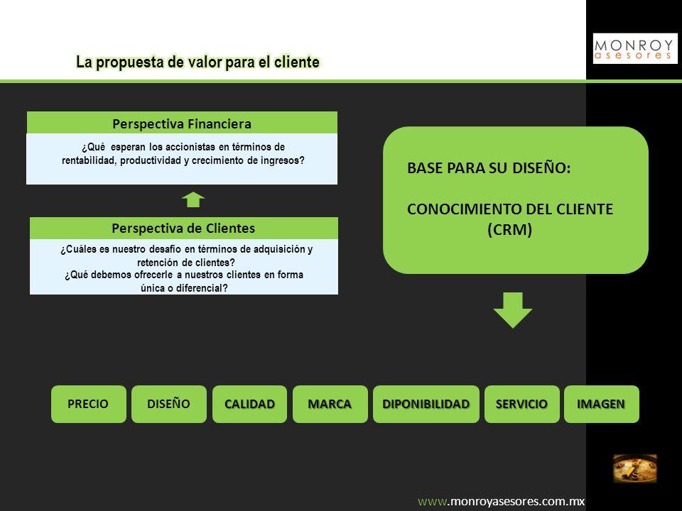 CONOCIMIENTO DEL CLIENTE (CRM)