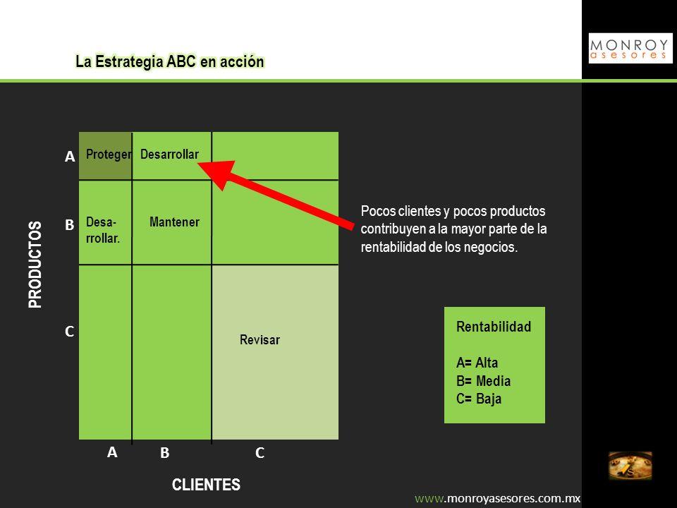 La Estrategia ABC en acción