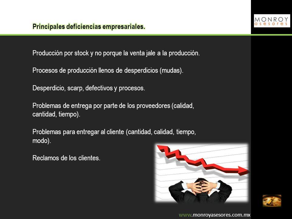 Principales deficiencias empresariales.