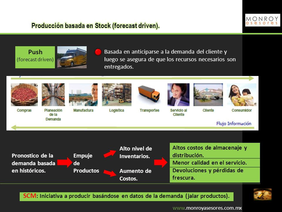 Producción basada en Stock (forecast driven).