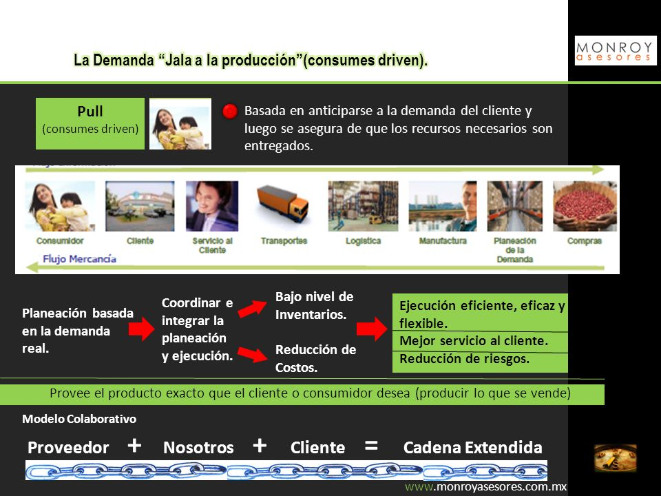 Proveedor + Nosotros + Cliente = Cadena Extendida