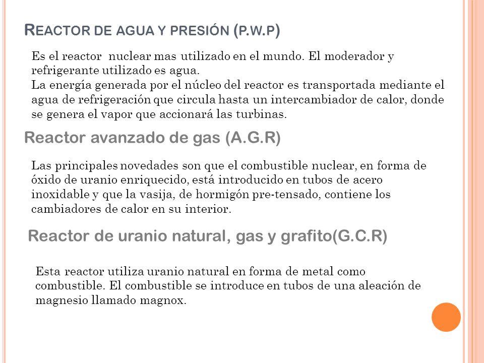 Reactor de agua y presión (p.w.p)