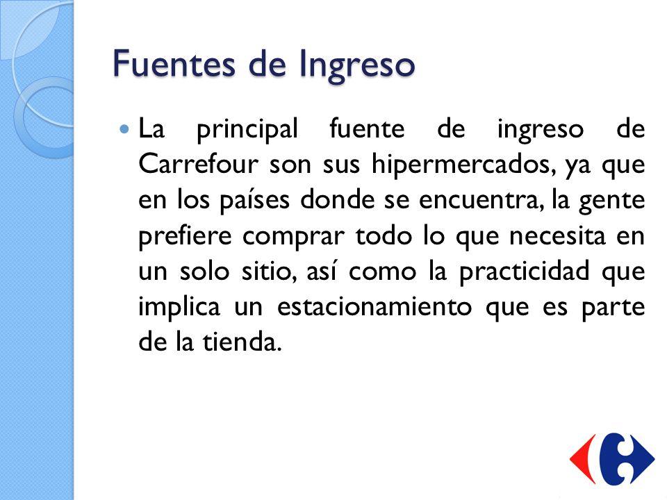 Fuentes de Ingreso