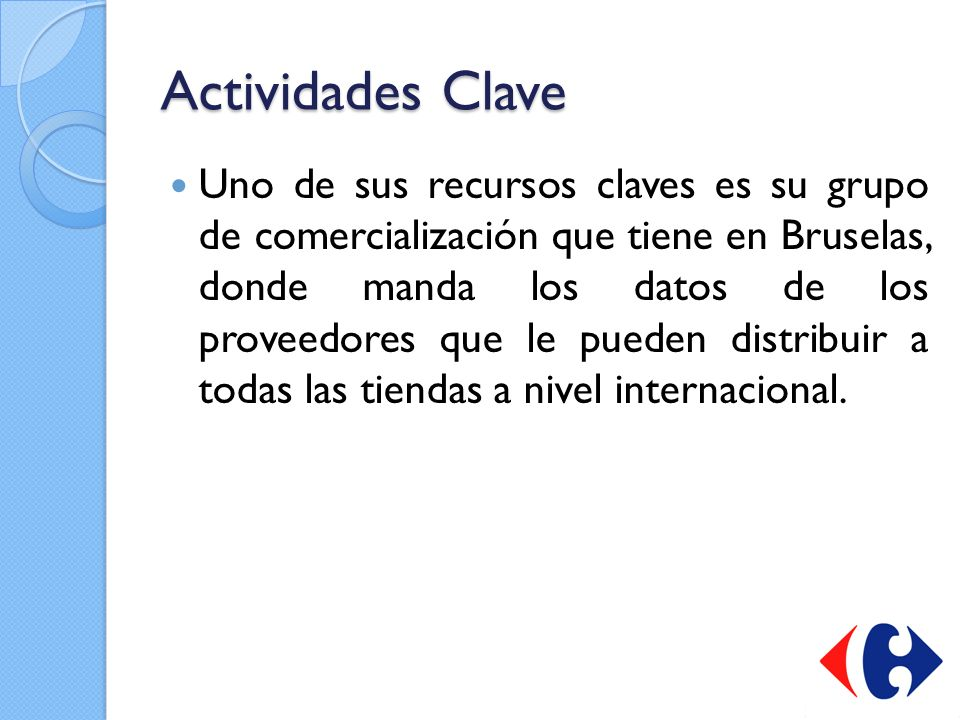 Actividades Clave