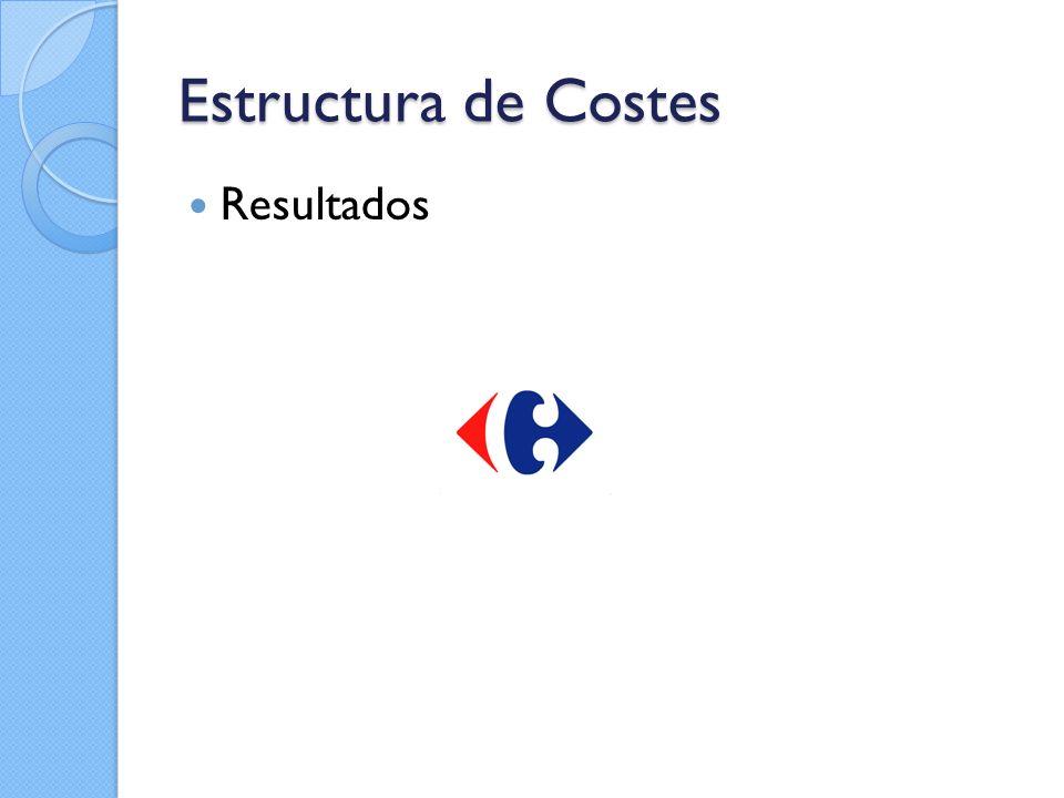 Estructura de Costes Resultados