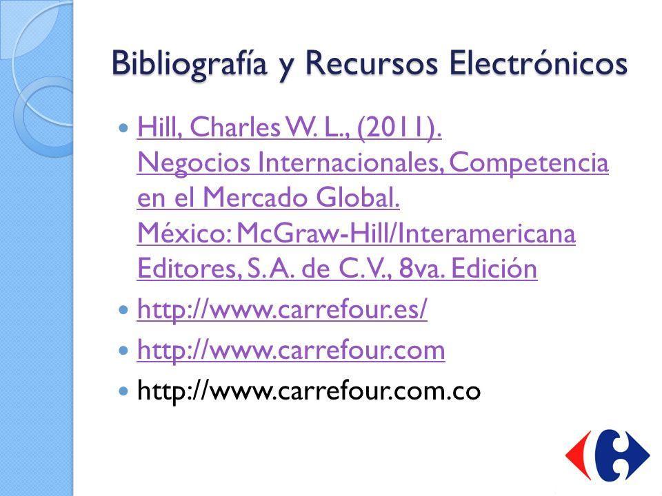 Bibliografía y Recursos Electrónicos