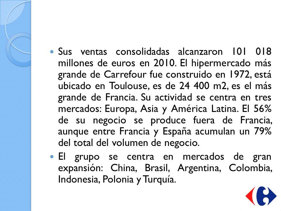 Sus ventas consolidadas alcanzaron 101 018 millones de euros en 2010