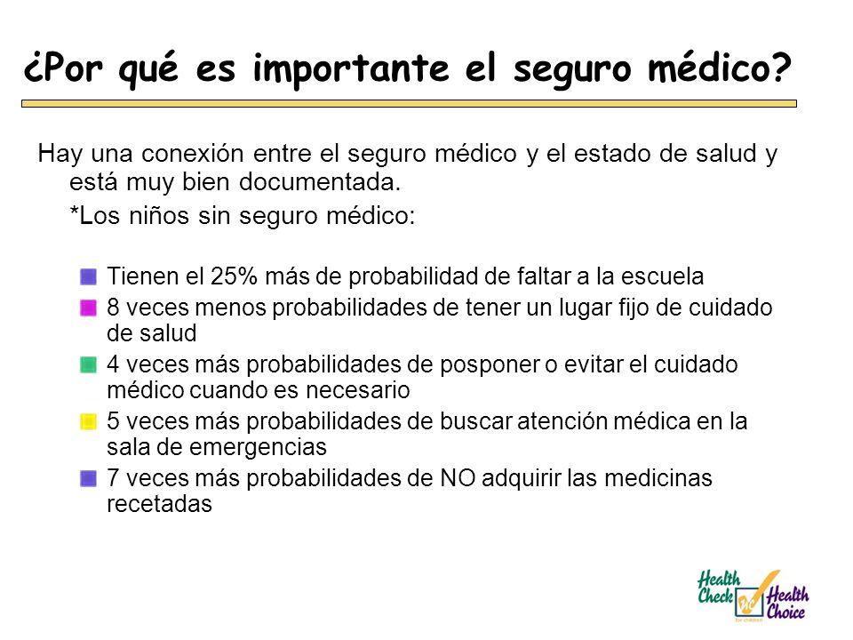 ¿Por qué es importante el seguro médico