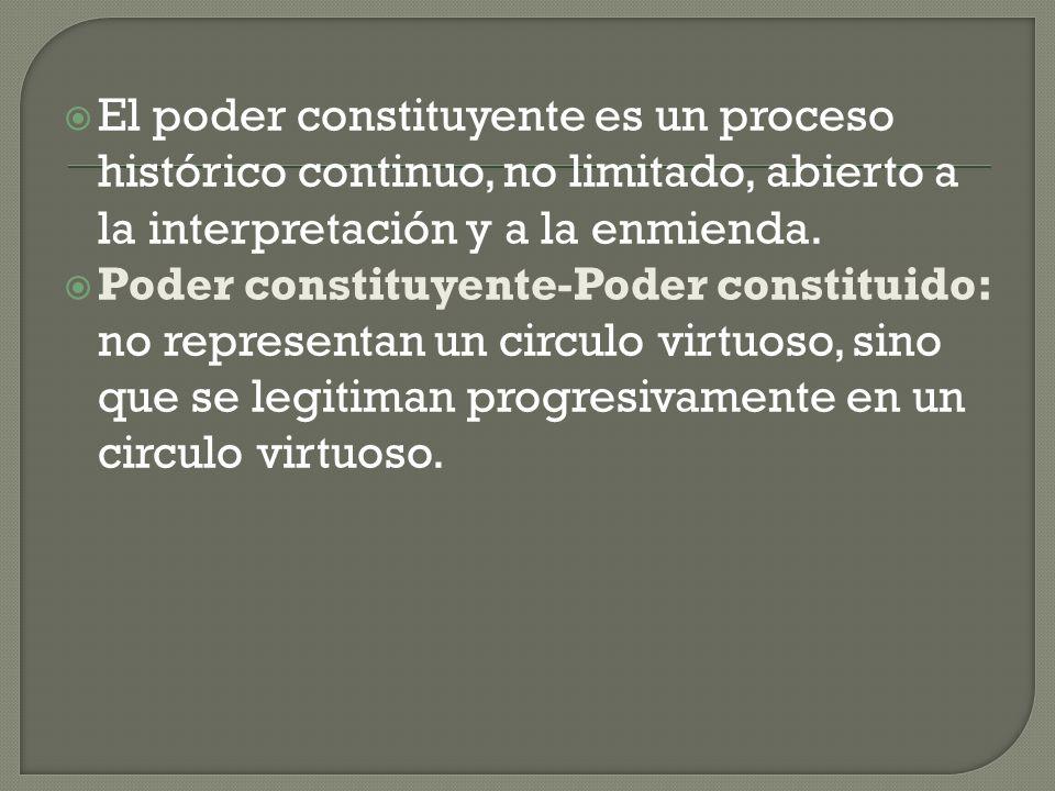El poder constituyente es un proceso histórico continuo, no limitado, abierto a la interpretación y a la enmienda.