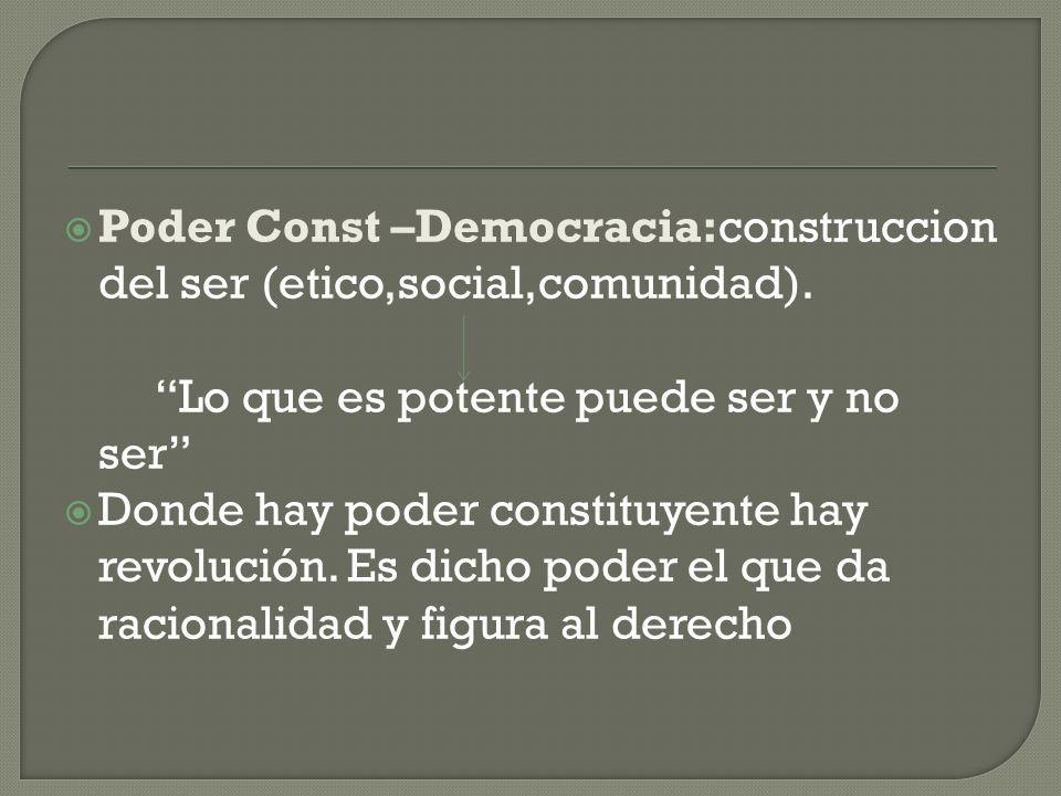 Poder Const –Democracia:construccion del ser (etico,social,comunidad).