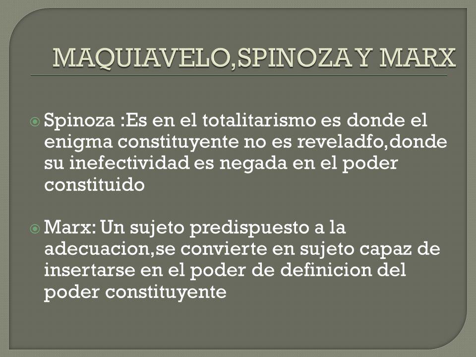 MAQUIAVELO,SPINOZA Y MARX
