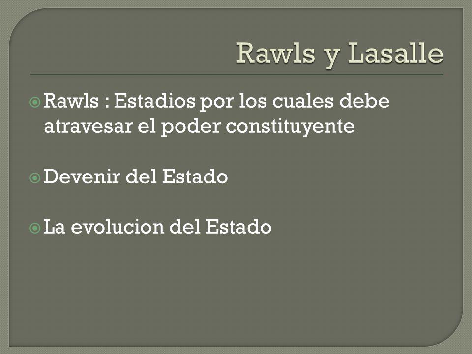 Rawls y Lasalle Rawls : Estadios por los cuales debe atravesar el poder constituyente. Devenir del Estado.