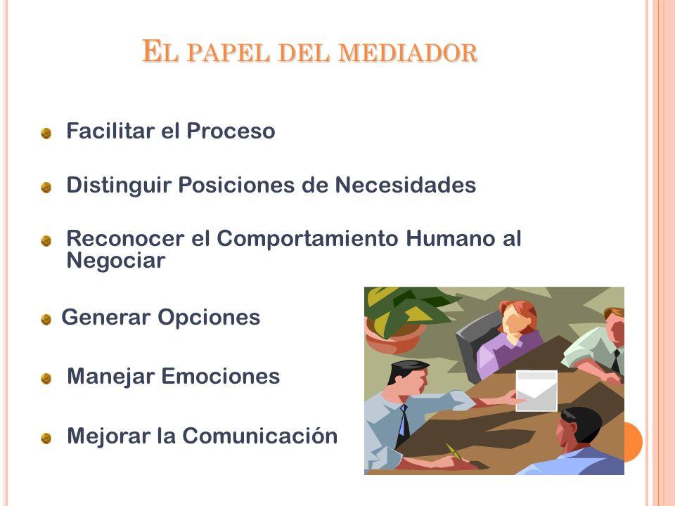 El papel del mediador Facilitar el Proceso