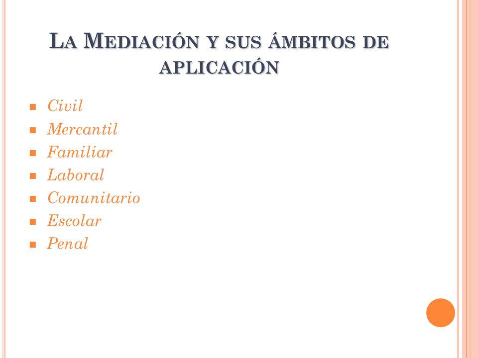 La Mediación y sus ámbitos de aplicación