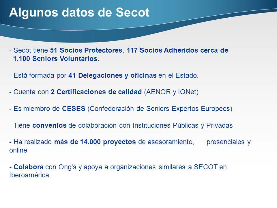 Algunos datos de Secot Secot tiene 51 Socios Protectores, 117 Socios Adheridos cerca de. 1.100 Seniors Voluntarios.