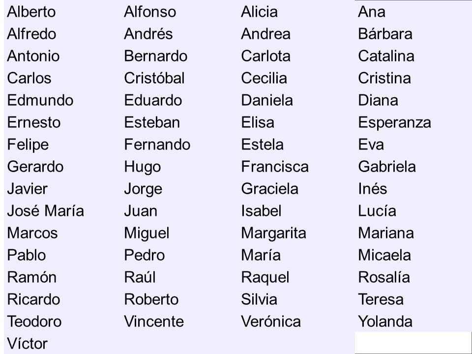 Alberto Alfonso. Alicia. Ana. Alfredo. Andrés. Andrea. Bárbara. Antonio. Bernardo. Carlota.