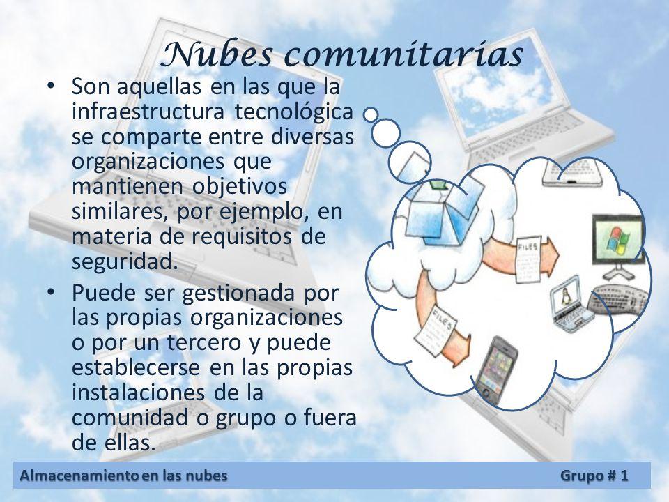 Nubes comunitarias
