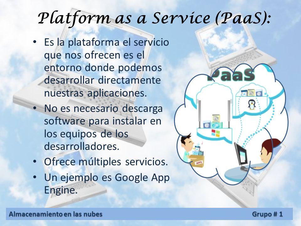 Platform as a Service (PaaS):