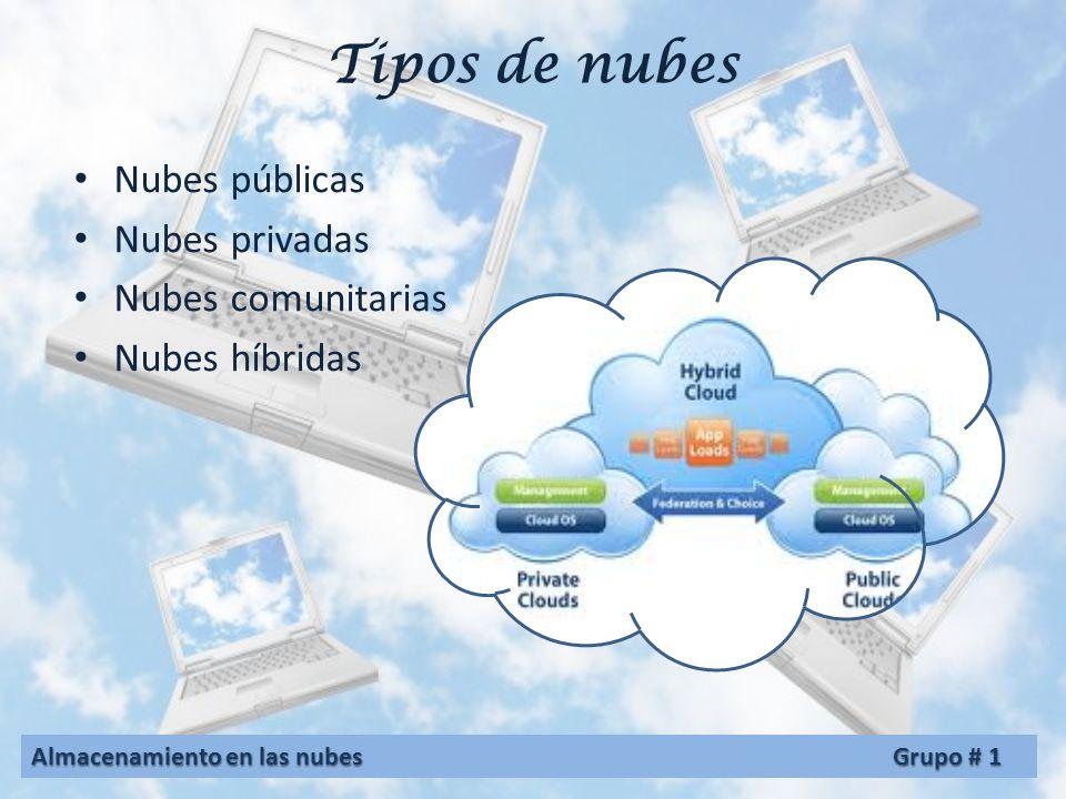 Tipos de nubes Nubes públicas Nubes privadas Nubes comunitarias