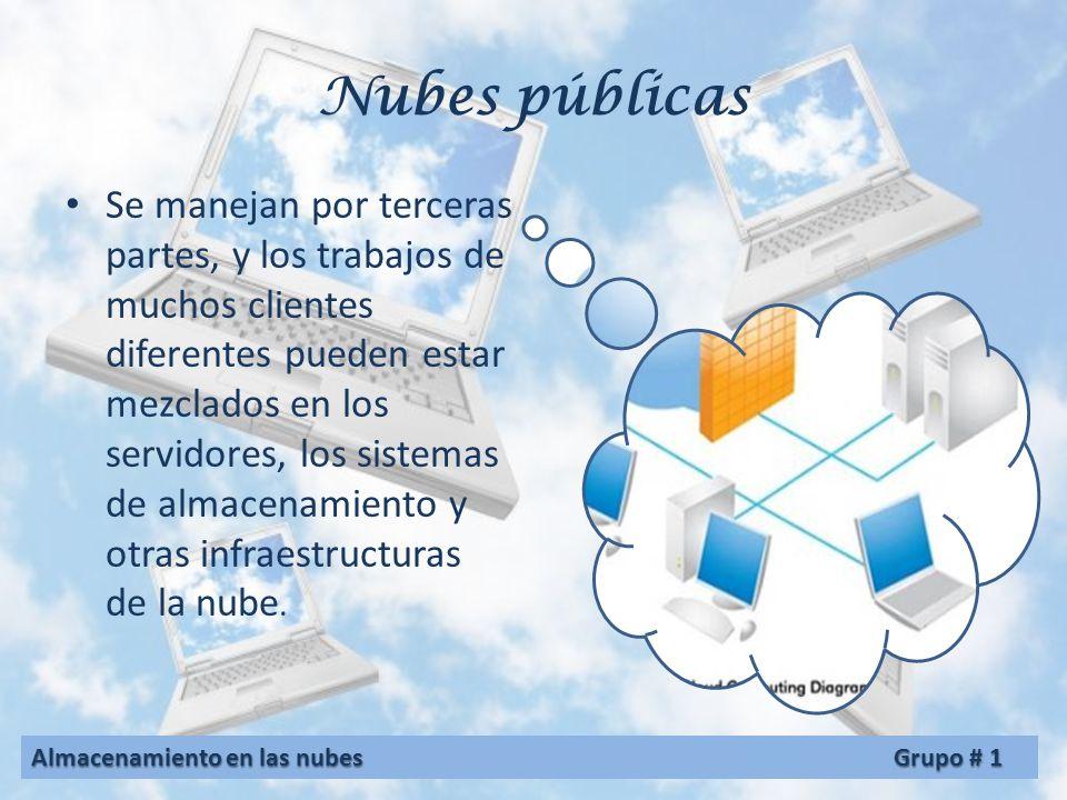 Nubes públicas