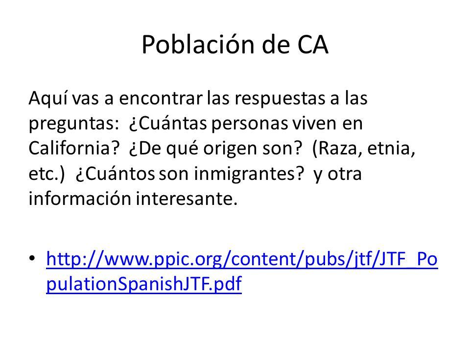 Población de CA