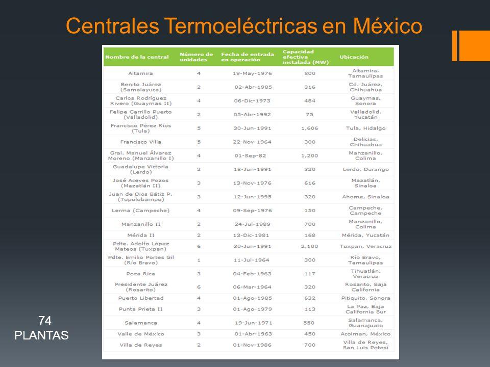 Centrales Termoeléctricas en México