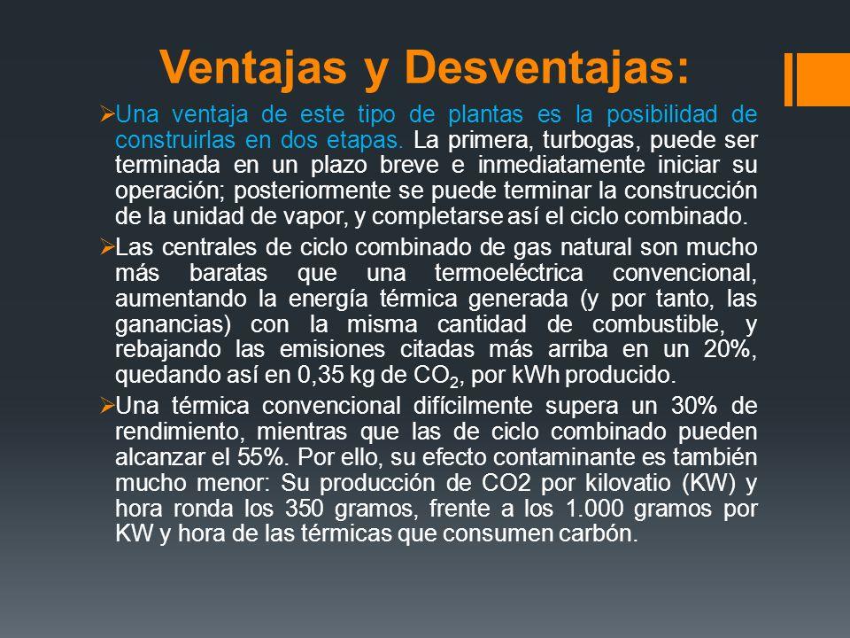 Ventajas y Desventajas: