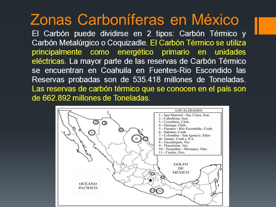 Zonas Carboníferas en México