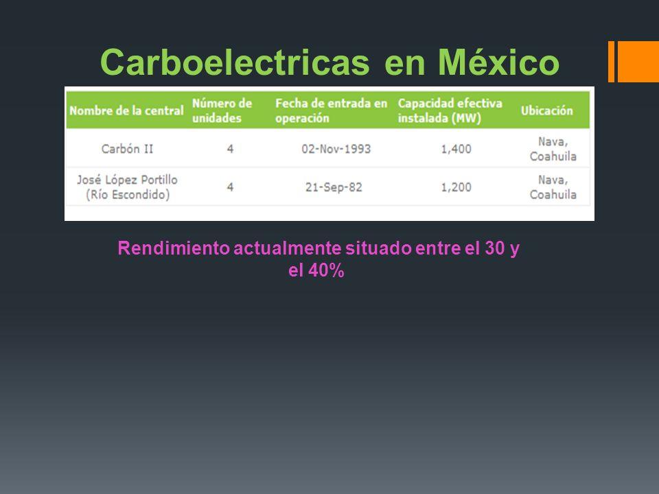 Carboelectricas en México