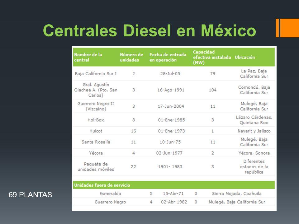 Centrales Diesel en México