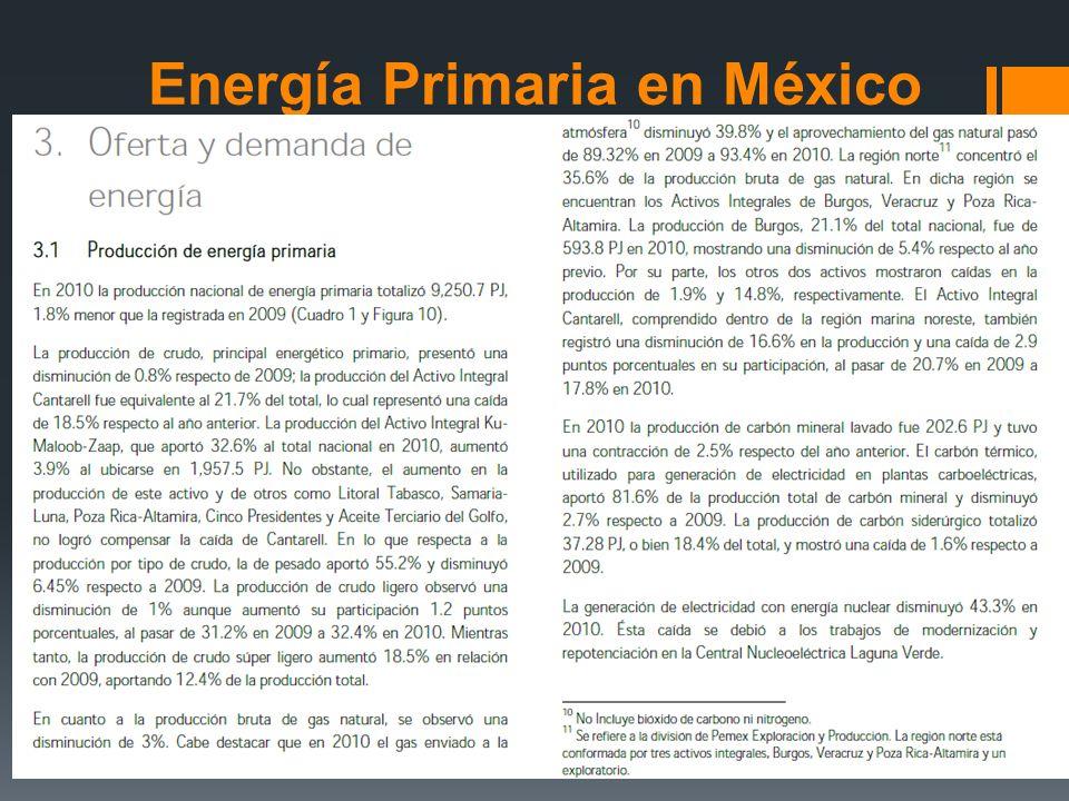 Energía Primaria en México