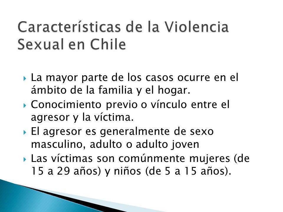 Características de la Violencia Sexual en Chile