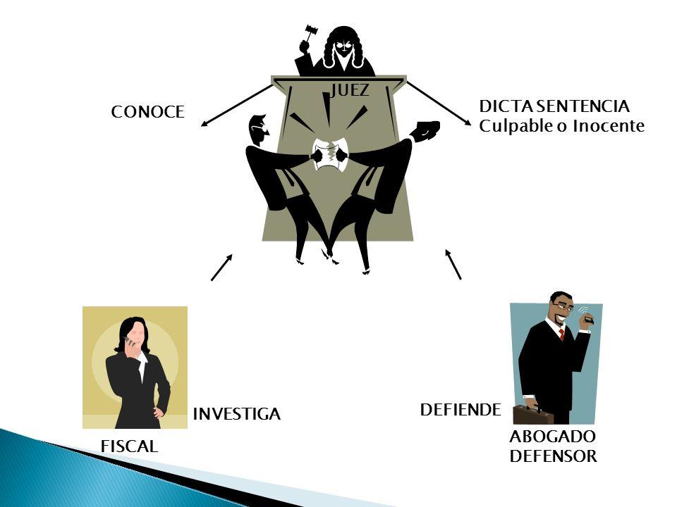 JUEZ DICTA SENTENCIA Culpable o Inocente CONOCE ABOGADO DEFENSOR DEFIENDE FISCAL INVESTIGA