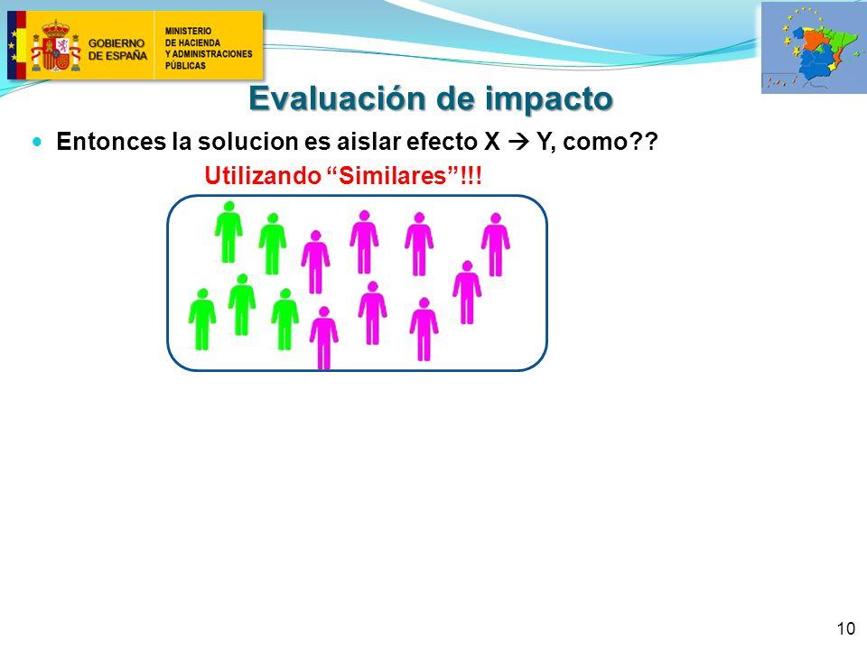Evaluación de impacto Entonces la solucion es aislar efecto X  Y, como Utilizando Similares !!!