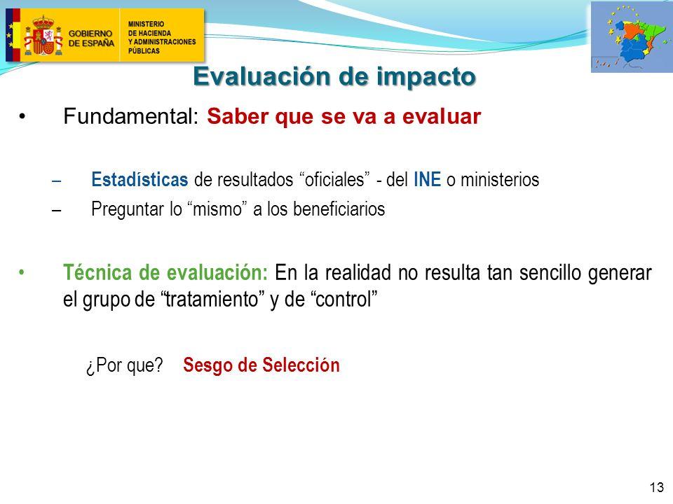 Evaluación de impacto Fundamental: Saber que se va a evaluar