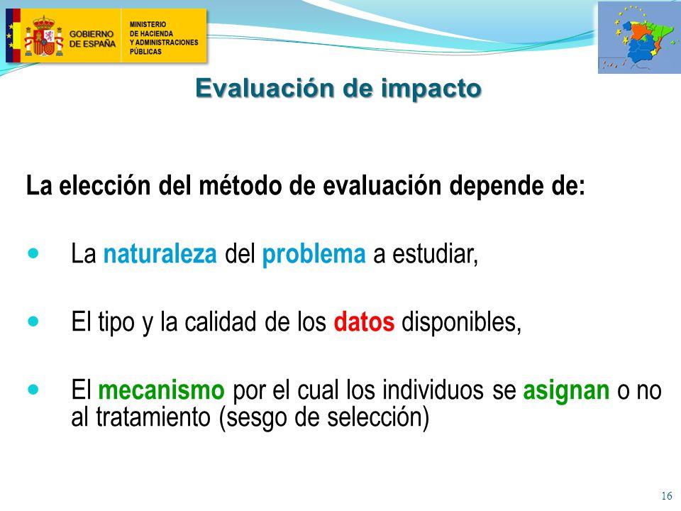 La elección del método de evaluación depende de: