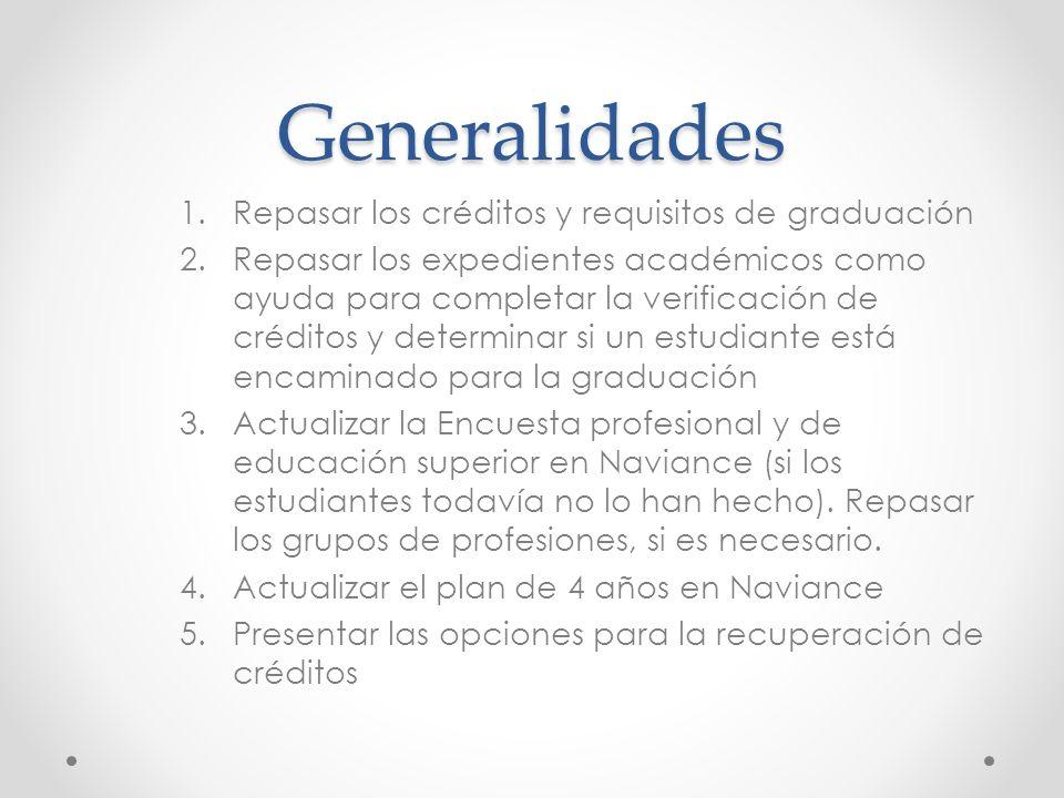 Generalidades Repasar los créditos y requisitos de graduación