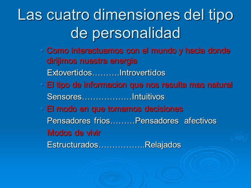 Las cuatro dimensiones del tipo de personalidad