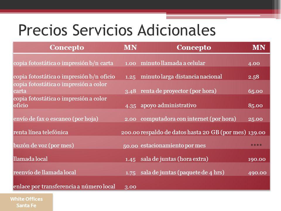 Precios Servicios Adicionales