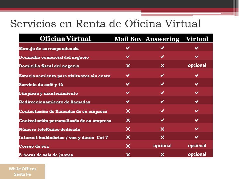 Servicios en Renta de Oficina Virtual