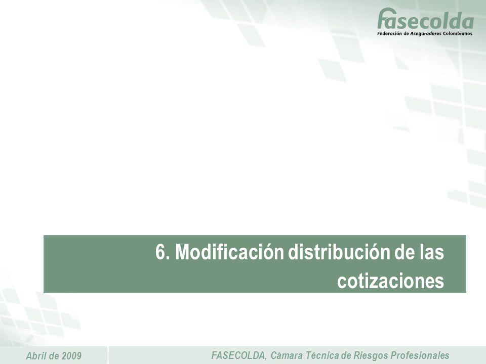 6. Modificación distribución de las cotizaciones