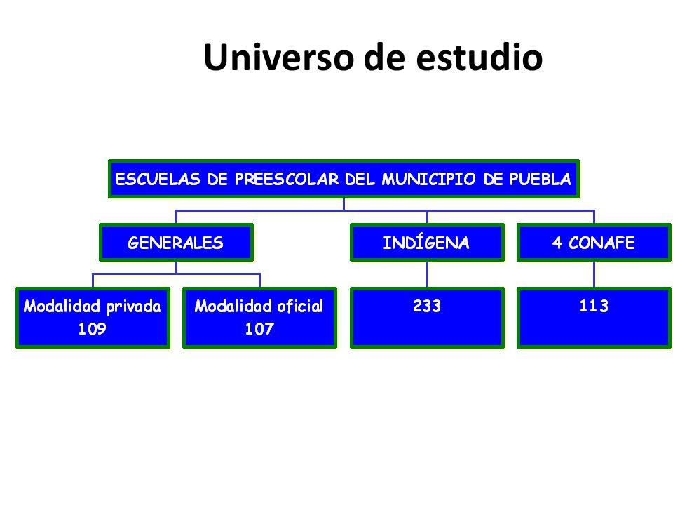 Universo de estudio