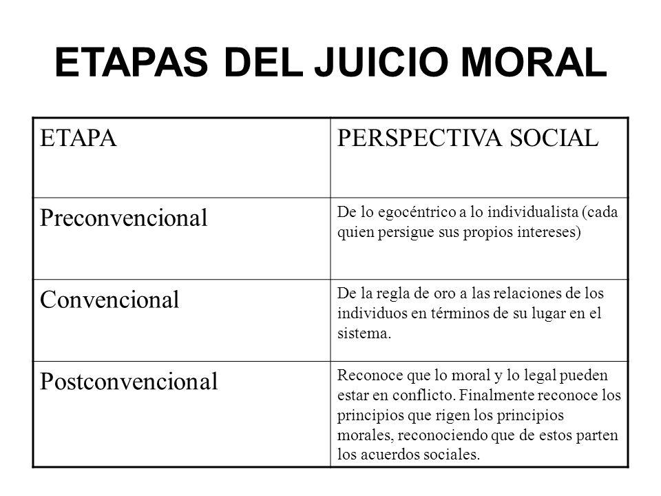 ETAPAS DEL JUICIO MORAL