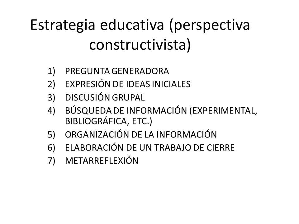 Estrategia educativa (perspectiva constructivista)