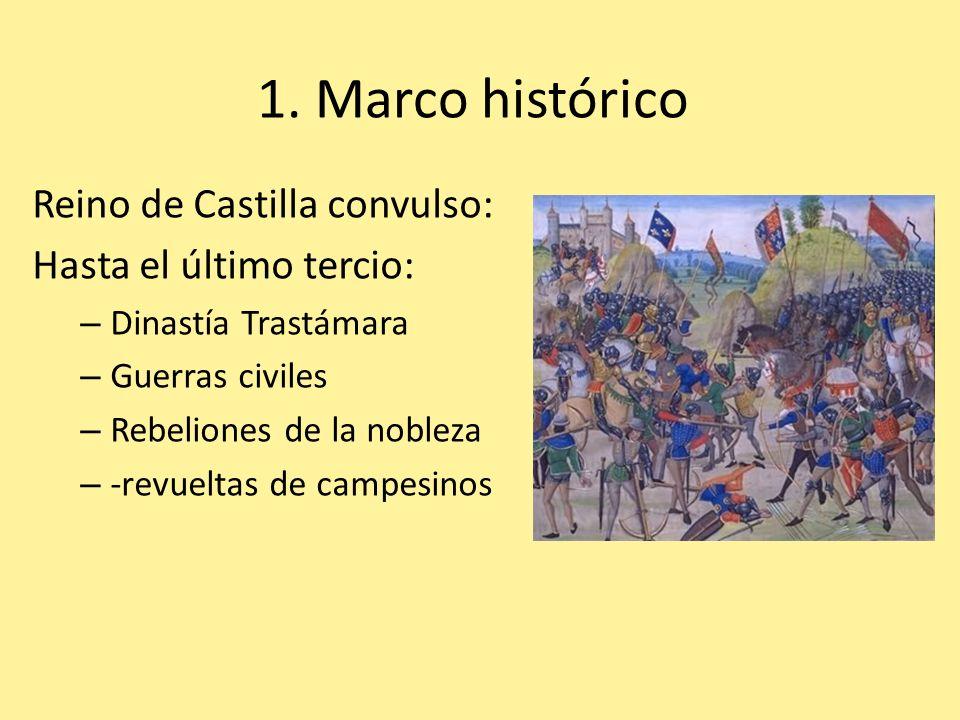 1. Marco histórico Reino de Castilla convulso: Hasta el último tercio: