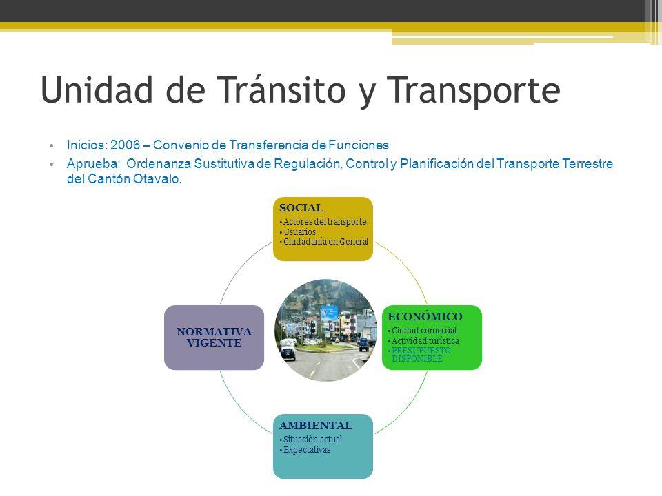 Unidad de Tránsito y Transporte