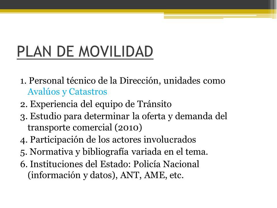 PLAN DE MOVILIDAD 1. Personal técnico de la Dirección, unidades como Avalúos y Catastros. 2. Experiencia del equipo de Tránsito.