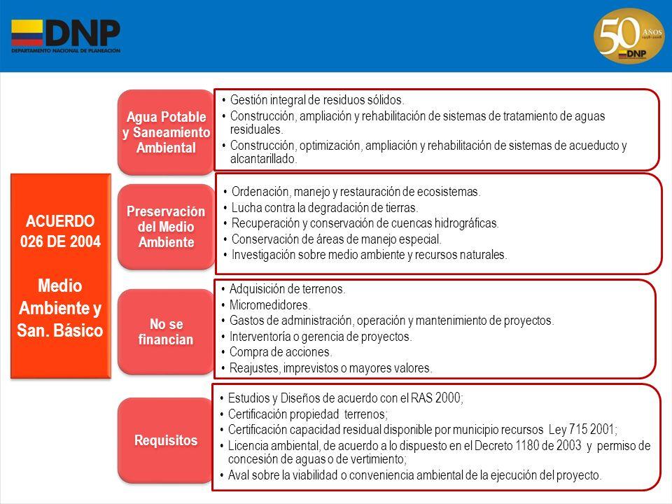 Regal as indirectas subdirecci n de proyectos de regal as for Legalizaciones ministerio del interior